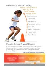 Intro to Physical Literacy Document thumbnail